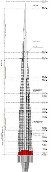 Kingdom Tower, Jeddah, Saudi Arabia - Buscar con Google