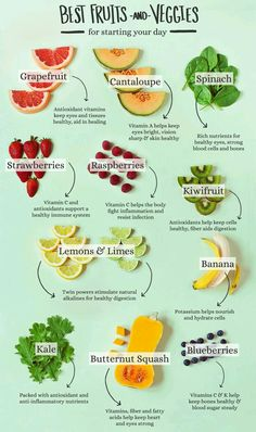 The best fruits and veggies for starting your day