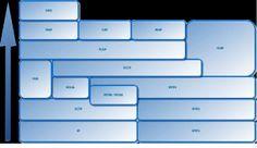 31 Best Kali Linux images | Linux, Linux kernel, Computer