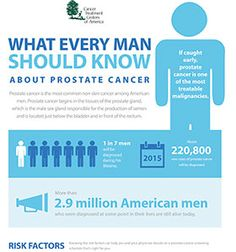 Prostate cancer is the most common non-skin cancer among American men. Every year, 1 in 7 men will be diagnosed with the disease. But prostate cancer is one of the most treatable malignancies, if caught early.