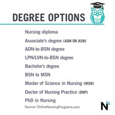 from diplomas to phds nurses have a plethora of degree options find a nursing school near you in our school directory