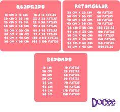 Tamanho de Bolos e Quantidade de Fatias - Docee
