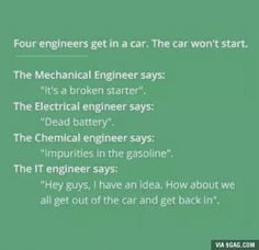 Engineers in a broken car