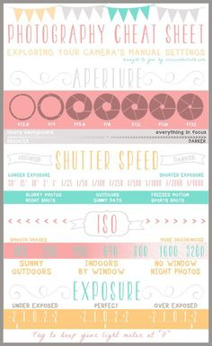 Photography Tips | Learn Basic photography | Take better photos | Photography Cheat Sheet - Love this tutorial and this blog!