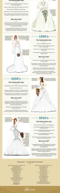 Wedding Dresses Through Time