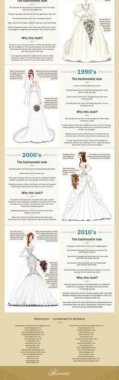 Wedding Dresses Through Time