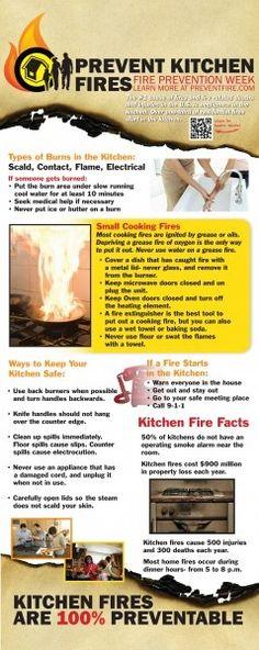 Prevent Kitchen Fires Presentation Display with Stand - FPW 2013 Presentation Displays - Fire Prevention Week