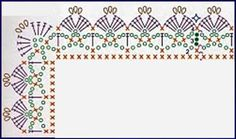 Learn to Crochet – Crochet Wave Fan Edging. Crochet Yoke, Crochet Quilt, Manta Crochet, Crochet Borders, Crochet Diagram, Crochet Stitches Patterns, Crochet Chart, Crochet Trim, Filet Crochet