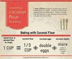 Baking with coconut flour.. 1 cup = 1/3 cup, double eggs and add liquid