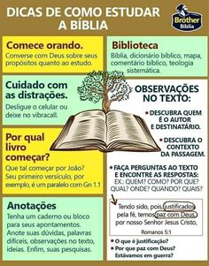 Gospel Bible, Sola Scriptura, Self Help Skills, Bibel Journal, Jesus Freak, Bible Knowledge, Stress, Lettering Tutorial, Study Notes