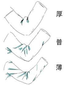 Arm And Hand Reference Drawing Reference Poses, Drawing Skills, Drawing Lessons, Design Reference, Drawing Tips, Hand Reference, Manga Tutorial, Drawing Anime Clothes, Clothing Sketches