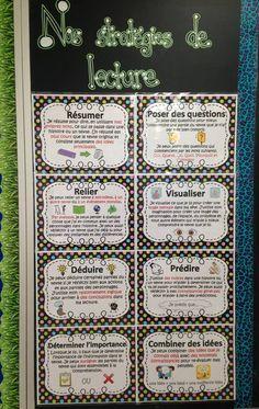 This file includes 8 French Reading Strategies posters (Les stratégies de lecture). The posters included are: 1. Résumer 2. Poser des questions 3. Relier 4. Prédire 5. Visualiser 6. Déterminer l'importance 7. Déduire 8. Combiner des idées.