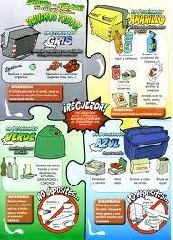 reciclaje - Buscar con Google