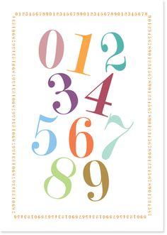 Tal plakat printable - numbers poster printable