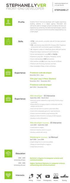 front end developer sample resume - Front End Developer Resume