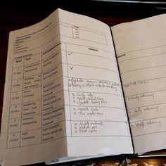 """""""I traveled to no-instagram-land for a few days and now completing the remaining #30daysofplanning better late than never! This is day 26: How I Plan for…"""""""