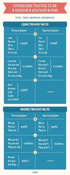 Иногда нужно иметь перед глазами несколько основных правил, чтобы совершенствовать свое умение разговаривать на английском. Этот прием хорошо действует, и через некоторое время уже можно заметить положительные результаты.