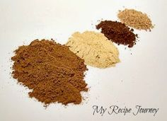 Pumpkin Pie Spice Blend...for use in pies, cookies, muffins, latte's and more!