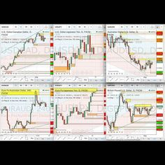 Quick recap about #USDCAD #USDJPY #AUDUSD #EURAUD #EURJPY #GBPUSD.  I will not open new trades today.  I am working on my #Course for you. It is coming soon.  #SupplyandDemand #forex #trading #charts.