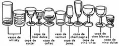 Clases de copas y diferestes usos