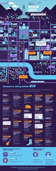 The Marketer's Guide to SXSW 2015 #infographic #SXSW #Marketing #Technology #infografía