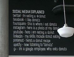 Social Media Explained By Donut Store