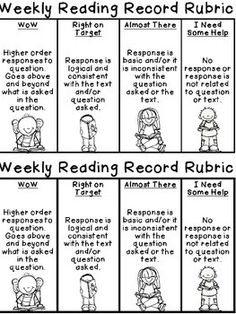 Editable K-1 Nonfiction Weekly Reading Records w/ Comprehension Response Options