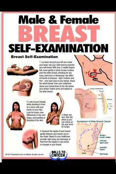 Female and male breast examination