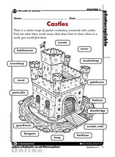 Medieval Castle Parts Worksheet Middle Ages History, Primary History, Teaching History, History Classroom, Medieval Castle, Medieval Art, Medieval Times, Medieval Crafts, Castillo Feudal