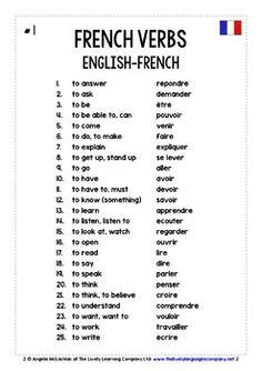 French Language Basics, French Language Lessons, French Lessons, French Tips, Spanish Lessons, French Teaching Resources, Teaching French, Spanish Activities, Teaching Spanish