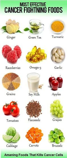 15 Everyday Foods That Fight Cancer..