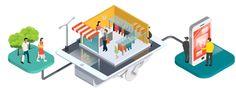 Tips en handleidingen voor veilig internetten