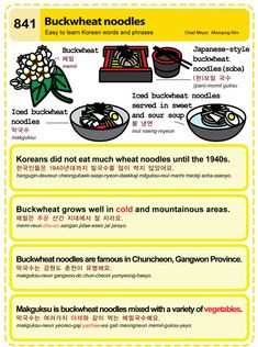 How to say buckwheat noodles in Korean