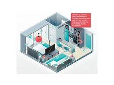 Resultado de imagem para plantas de apartamentos de até 30m²