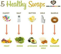 in-pursuit-of-fitness:  swaps❤ on We Heart It - http://weheartit.com/entry/173187116