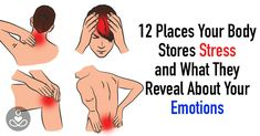Stress has lasting effects on the body. More importantly our body keeps stress in a multitude of areas. Here is a list of a few places the body stores stress and what it says about your emotions Chronic Stress, Stress And Anxiety, Chronic Pain, Work Stress, Fibromyalgia, Feeling Stressed, How Are You Feeling, Upper Back Pain, Physical Pain