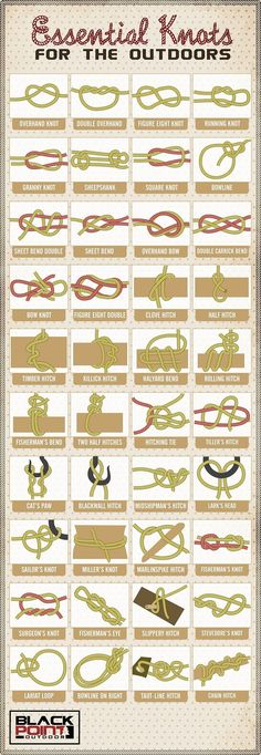 Paracord and Knots for Camping, Bushcraft, Survival Wilderness Survival, Camping Survival, Outdoor Survival, Survival Gear, Camping Hacks, Survival Prepping, Survival Knots, Bushcraft Camping, Camping Essentials