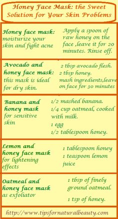 Honey Face Masks #natural #facials #greenbeauty #bellashoot