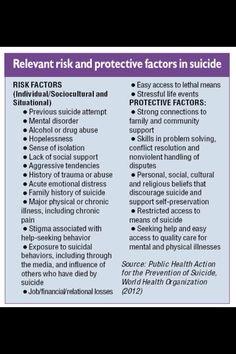 Suicide Warning Signs (Worksheet   Social Work   Pinterest ...