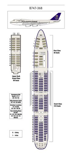 SAUDI ARABIAN AIRLINES BOEING 747-300 AIRCRAFT SEATING CHART