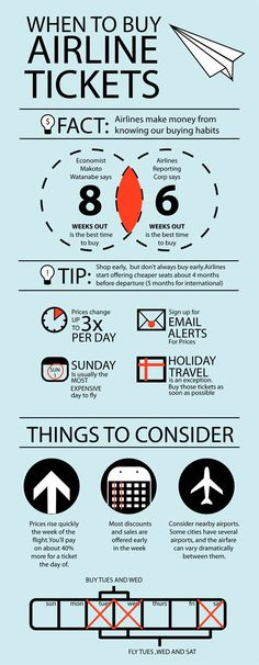 19 Realistic Travel Planning Tips to Fit Travel Into Your Life Travel planning information - When to buy airline tickets infographic. Good to know! Buy Airline Tickets, Travel Tickets, Flight Tickets, Airline Travel, Buying Plane Tickets, Airline Deals, Airline Booking, Cheap Plane Tickets, Places To Travel