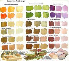 Mixing tertiary colors by Johan Ramberg.