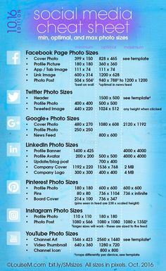 Updated! Social Media cheat sheet with social media image sizes for Facebook, Twitter, Google+, LinkedIn, Pinterest, Instagram, YouTube. Get a FREE printable on the blog!