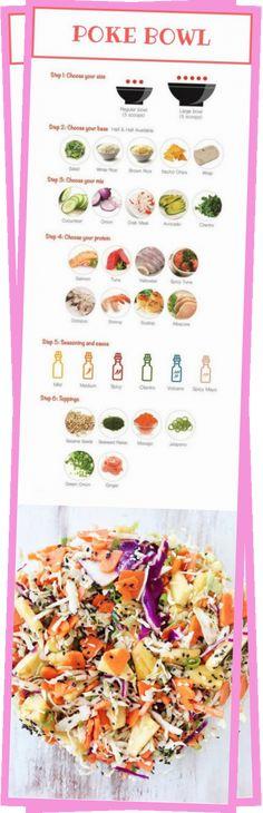 Hawaiian Garlic Shrimp, Hawaiian Macaroni Salad, Hawaiian Poke, Huli Huli Chicken, Loco Moco, Plate Lunch, Poke Bowl, Unprocessed Food, Holiday Recipes