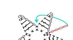 [공개도안]예늬맘의 창작 초롱꽃수세미 <VERSION 2>를 다시 오픈합니다~^^ : 네이버 블로그 Freeform Crochet, Applique, Rose, Crafts, Inspiration, Decor, Crocheted Flowers, Crochet Flowers, Stars