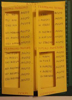 Bellissima idea per i tempi composti! Italian Lessons, French Lessons, Spanish Lessons, Teaching Spanish, Teaching Reading, Teaching French, Italian Grammar, Italian Language, Chinese Language