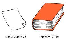 Learning Italian - Contrari:  light / heavy
