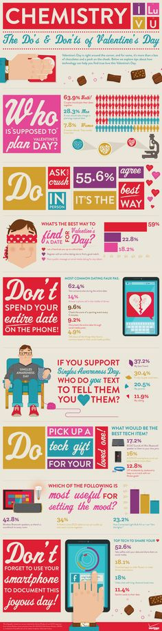 of people say taking selfies with your date is the best way to use technology on Valentine's Day. learn more about the Do's and Don'ts of V-Day! Great Night, Night Out, Valentine Day Gifts, Valentines, Taking Selfies, Verizon Wireless, Charts And Graphs, Text You, Chemistry