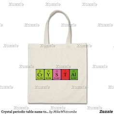 Crystal periodic table name tote