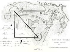 Giant Human Skeletons: Pythagoras's Triangle at the Newark, Ohio Earthworks